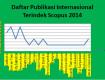 Capaian Peneliti Universitas Riau Terindeks Scopus 2014